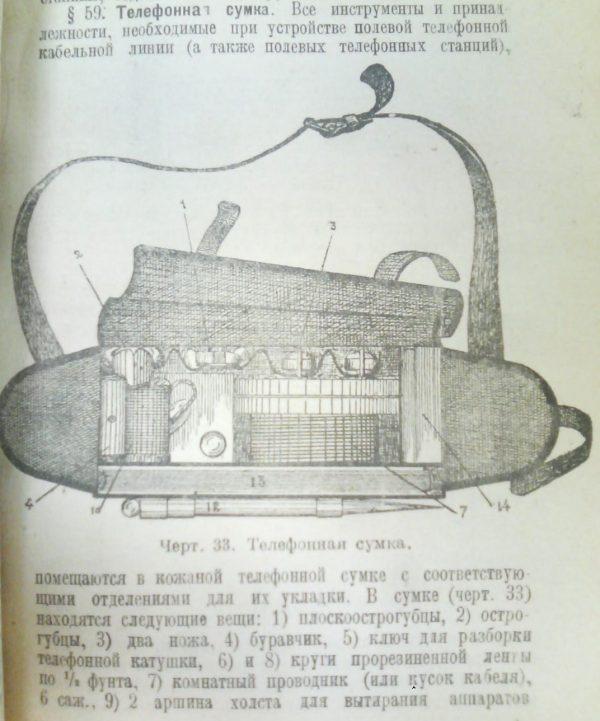Производство и продажа Сумка инструментальная связистов Красной Армии 30-х годов. M3-119-S по всему миру